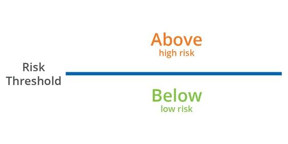Riskline-1